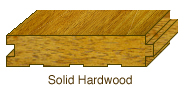 solid hardwood floor, solid hardwood floors, flooring installation, hardwood installation, wood flooring, hardwood flooring installation, hardwood floor service, hardwood floor installers, hard wood floor installers